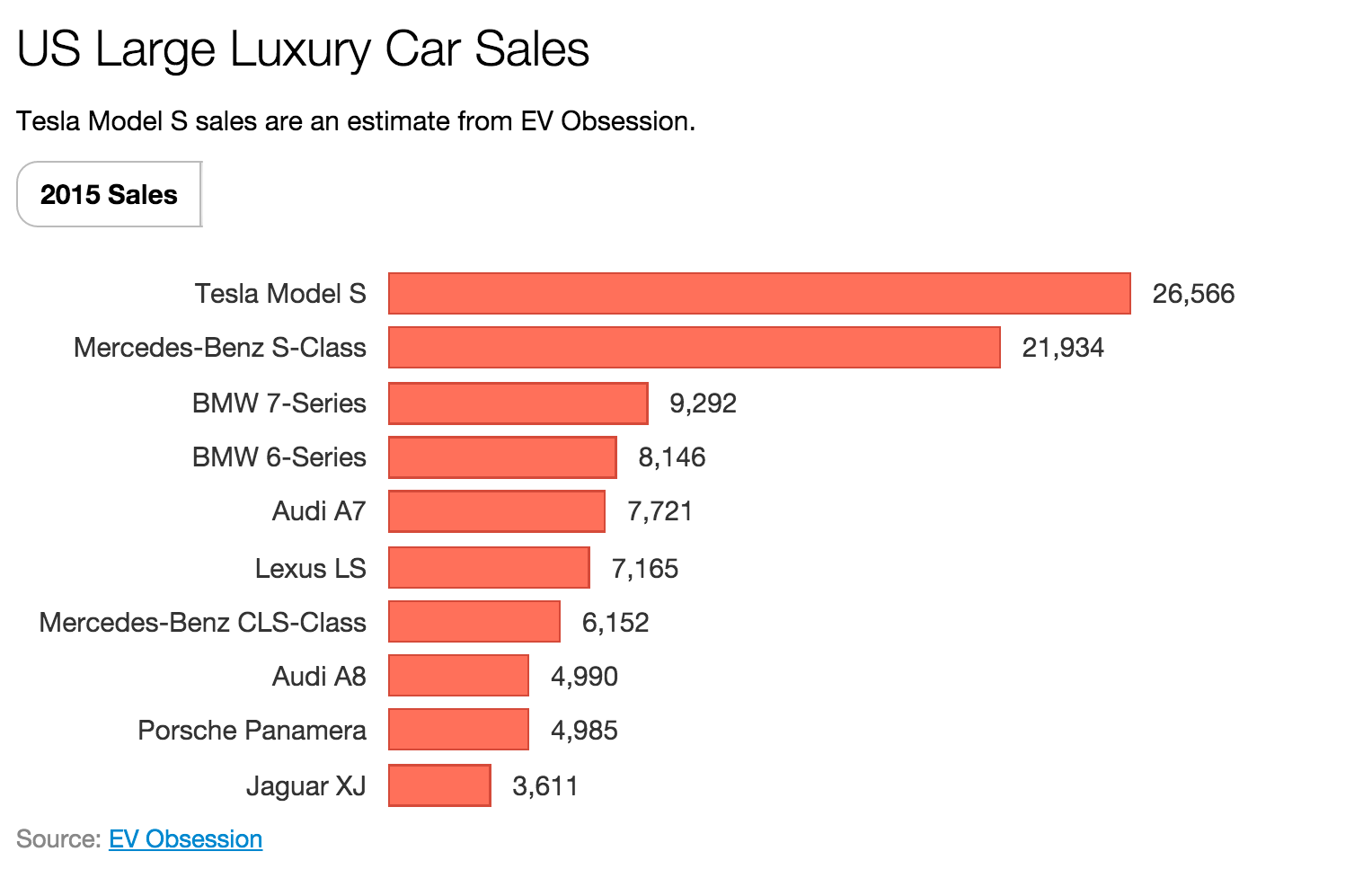 What Countries Does Ford Sell Cars In