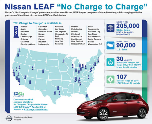 nissan leaf no charge to charge program expands rh evobsession com nissan leaf owners manual 2013 nissan leaf service manual pdf