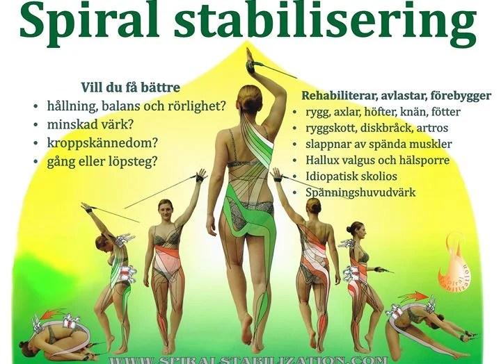 Spiral Stabilisering Grundkurs intensiv Karlshamn