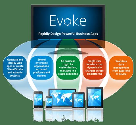 Evoke_flow_diagram