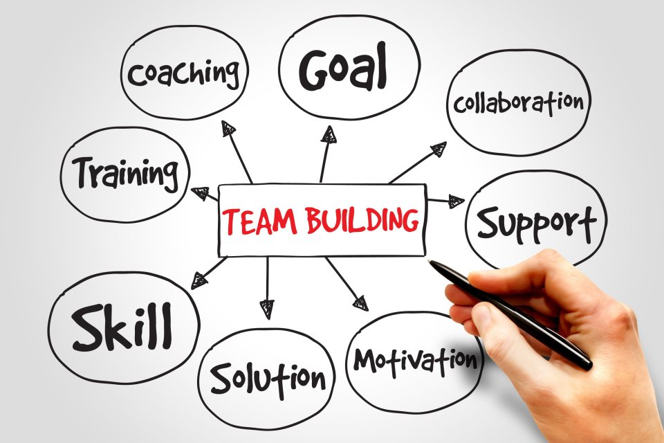 trainer de team bulding