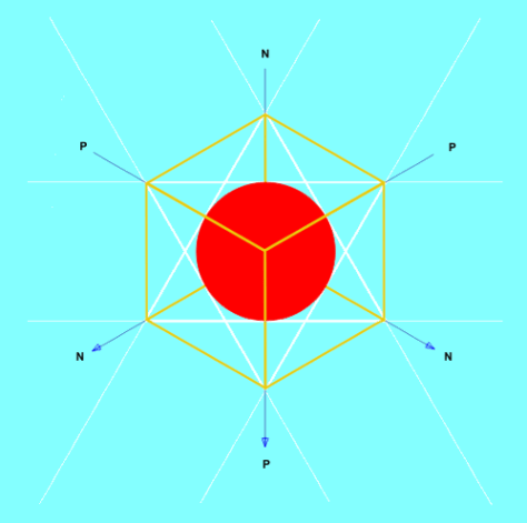 The Merkabah Forming a Cube in 2D