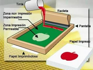 Impresion tradicional vs textil imagen 1