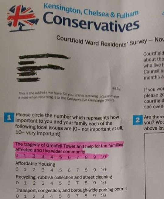 Grenfell Kensington Tories Survey