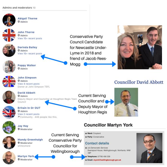 Boris Johnson Supporters' Group Admins and Moderators
