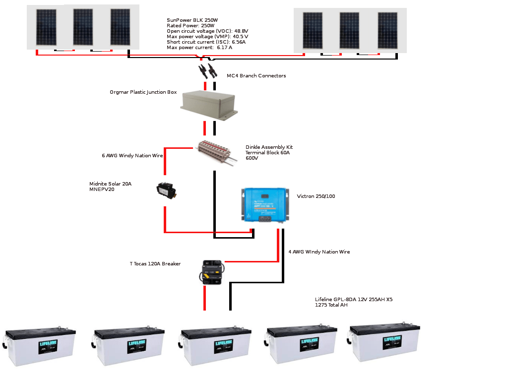 Diagram of the solar array parts and how the work together.