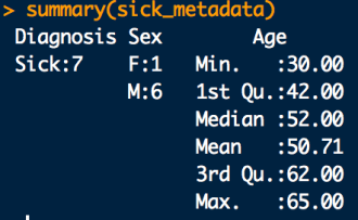 sick_metadata_summary