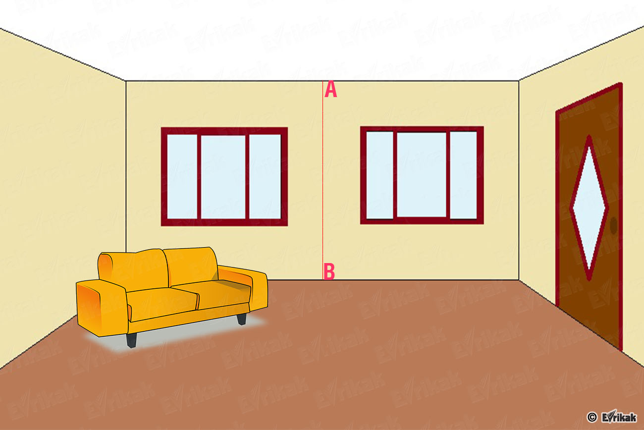 Altezza Minima Soffitto tabella di calcolo dei metri quadrati della stanza. come