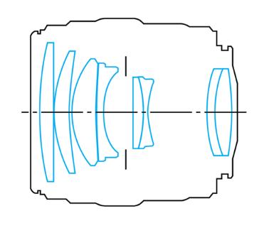 оптическая схема Canon EF 100/2 USM