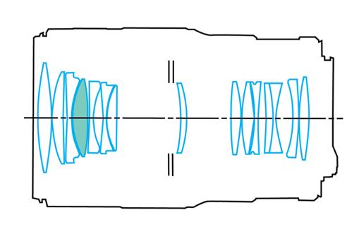 оптическая схема Canon EF 100/2.8L IS USM