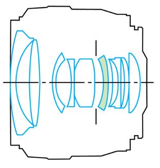 оптическая схема Canon EF 28/1.8 USM