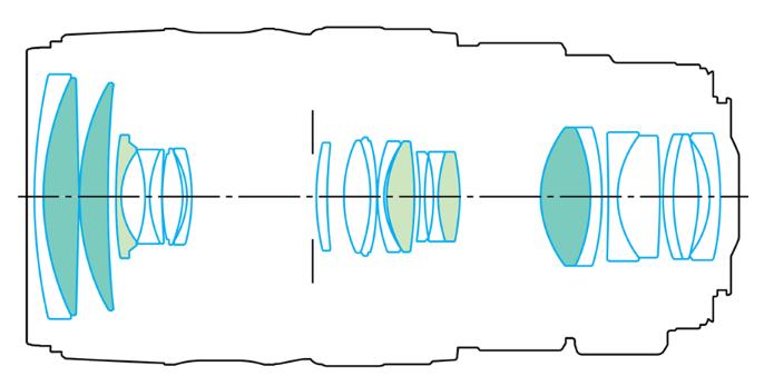 оптическая схема Canon EF 28-300/3.5-5.6L IS USM