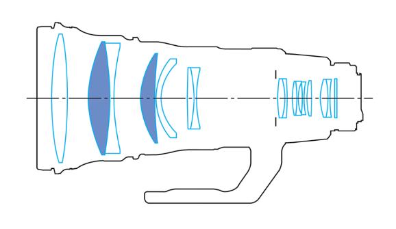 оптическая схема Canon EF 400/2.8L IS II USM