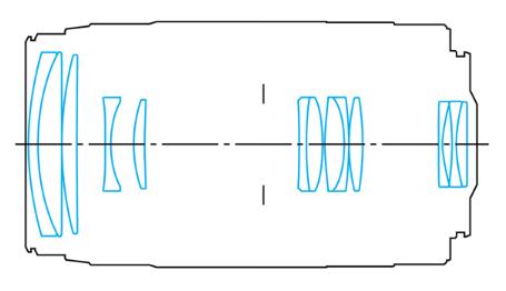 оптическая схема Canon EF 75-300/4-5.6 III