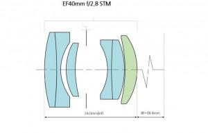 оптическая схема Canon EF 40 f/2.8 stm