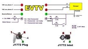 >J17722009 Charging for Your EV | evtv