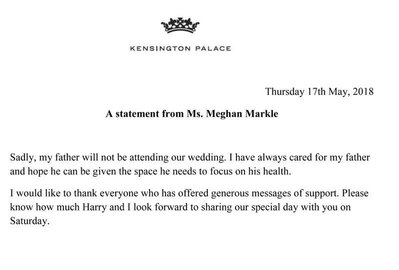 Meghan Markle says father won't attend wedding due to health