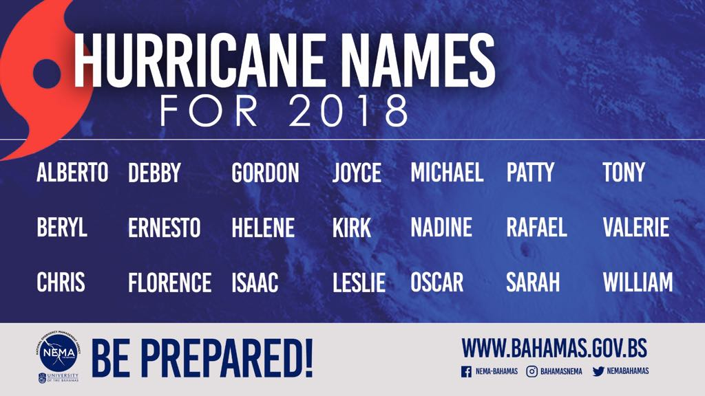 BTC boasts readiness for hurricane season
