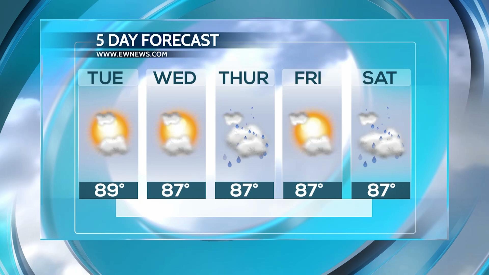 Hot summer ahead warns Met Dept.