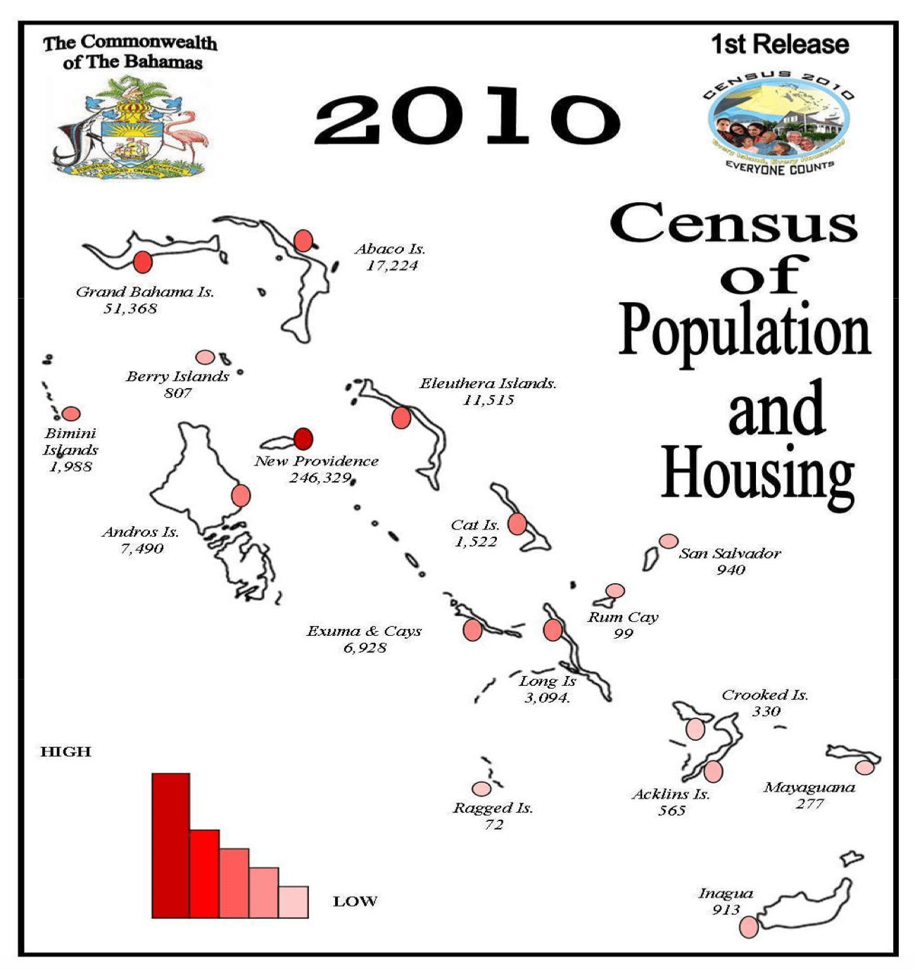 2020 Census still up in the air