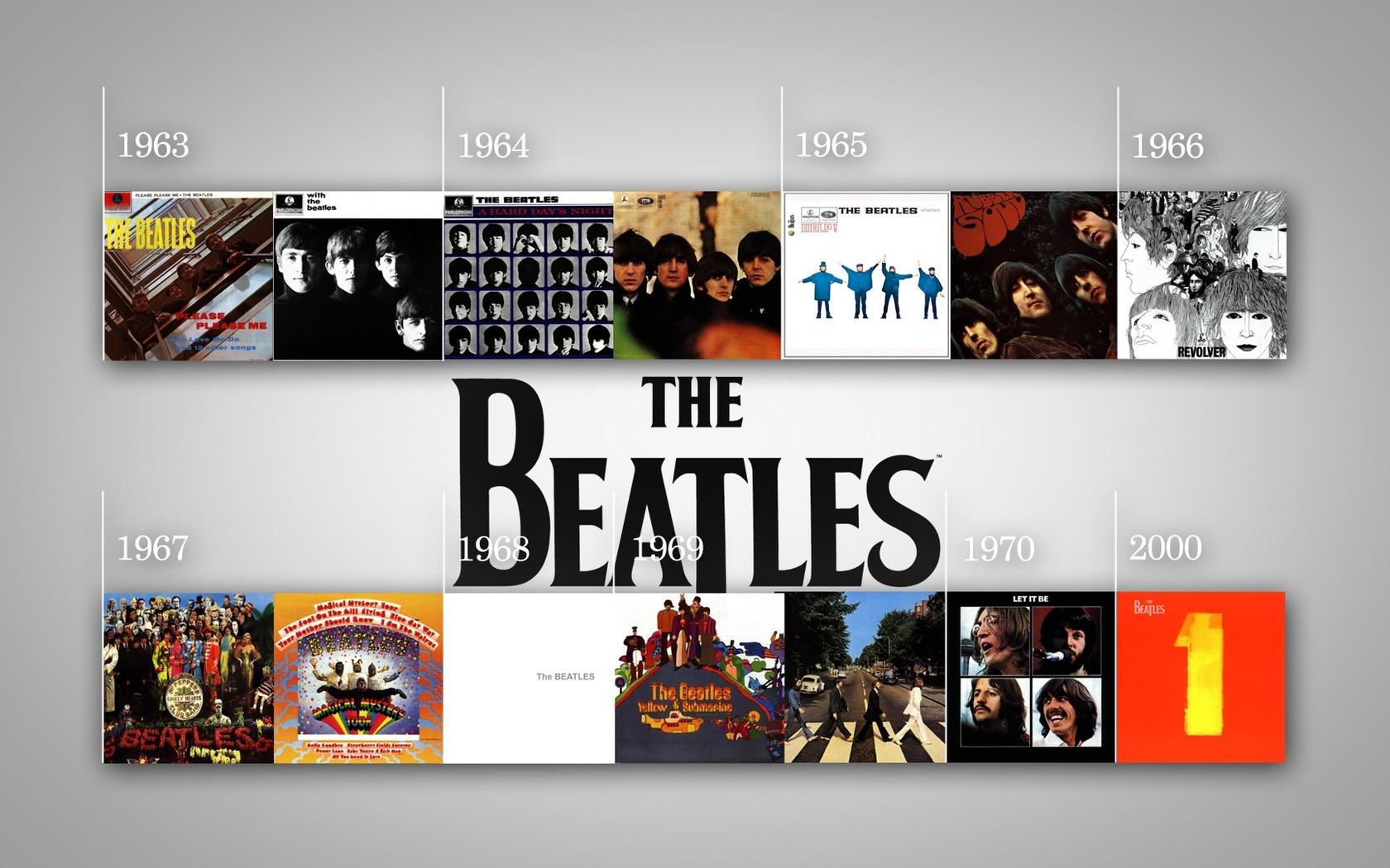 the-beatles-album-covers-wallpaper-4