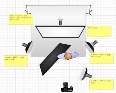 lighting-diagram-1621952507