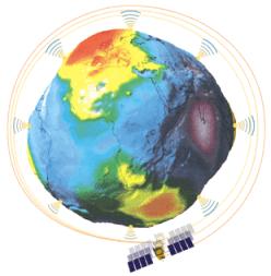 Sistema satelital DORIS