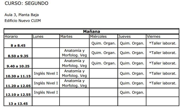 biología 2º mañana