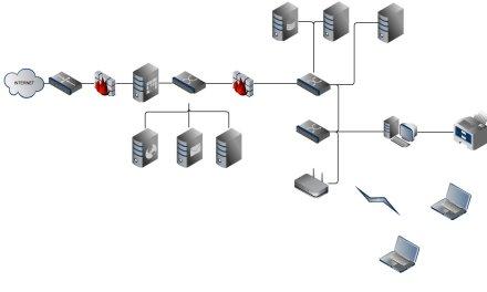 Depto. Informática: Profesor JTP semiexclusivo – efectivo