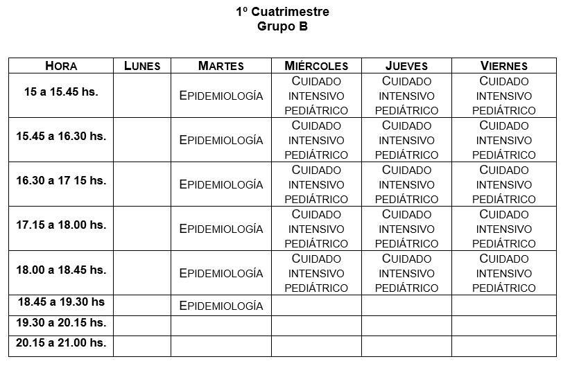 ENFERMERIA 4 -2