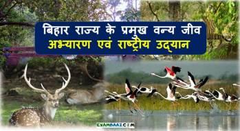 National Parks In Bihar