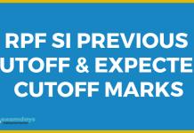 RPF Cutoff Marks