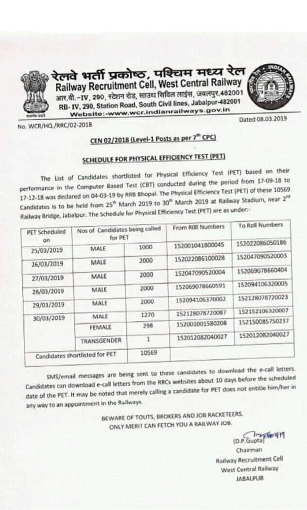 RRB Group D Pet Date Examdays