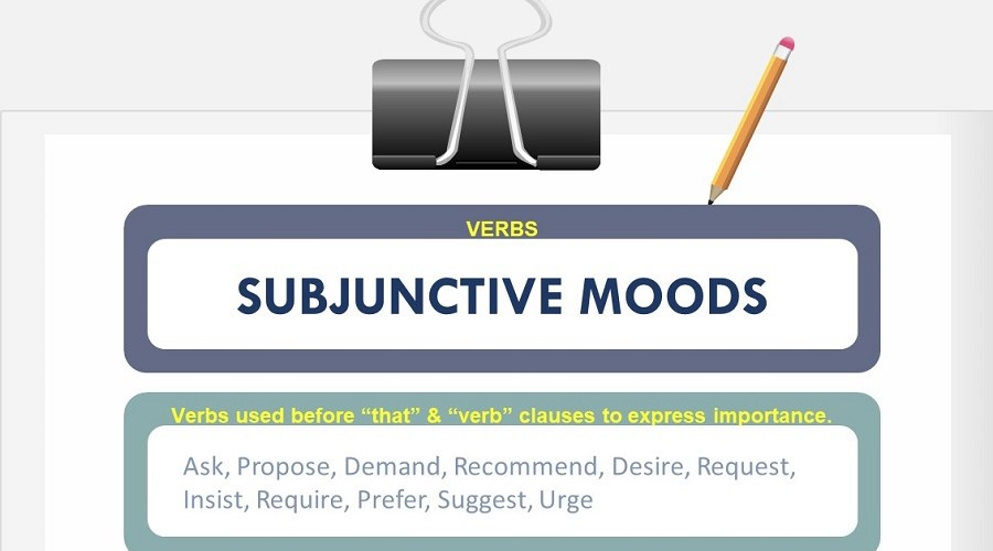 subjunctive moods cover