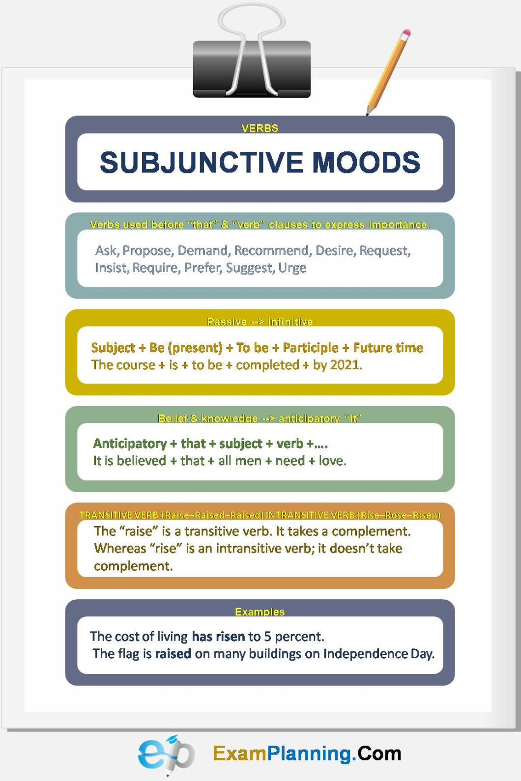 subjunctive moods explained with the help of examples examplanning subjunctive moods explained with the