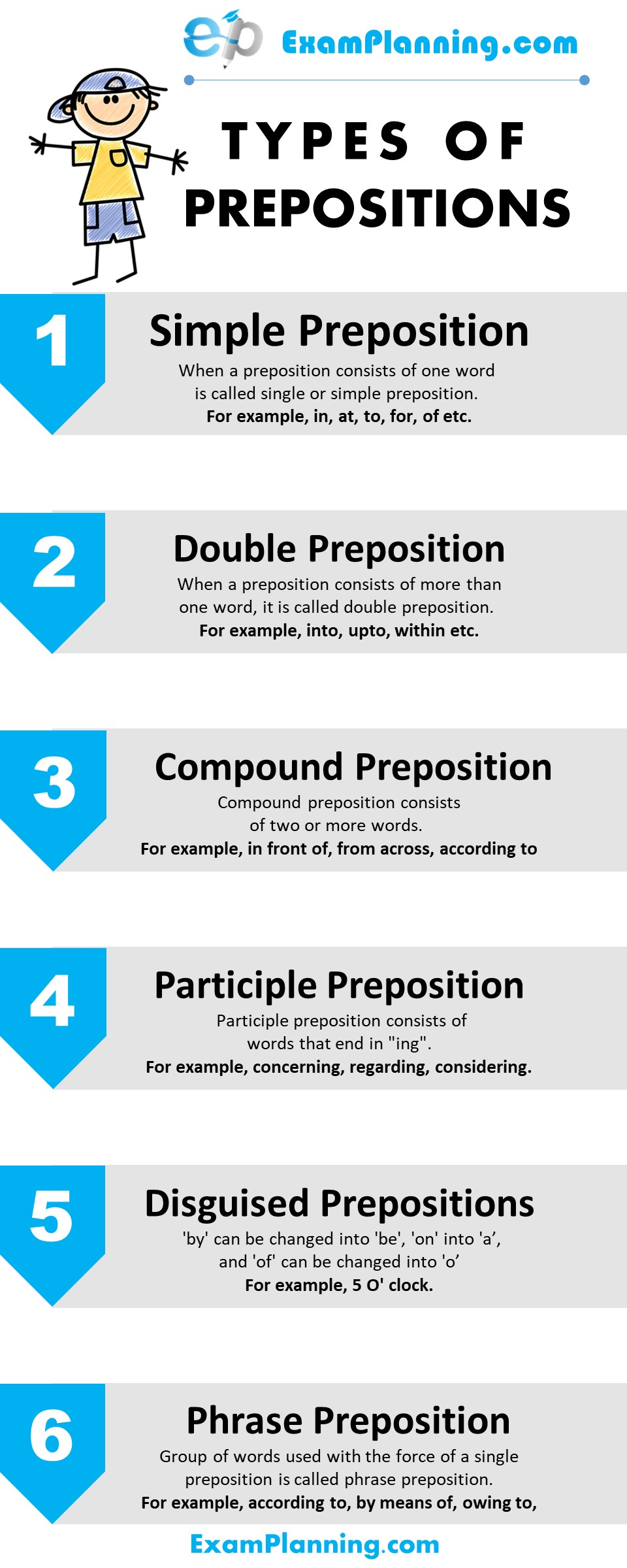 Types of Prepositions with Examples & List - ExamPlanning %