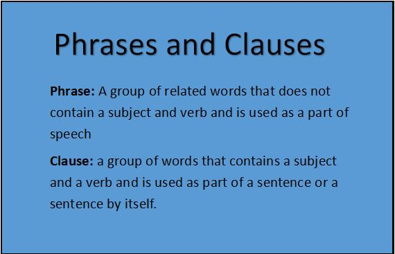 QUESTIONS ON CLAUSES, PHRASES, CONJUNCTIONS AND QUESTION TAG