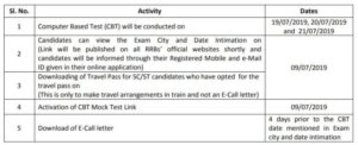 RRB Paramedical Exam Date