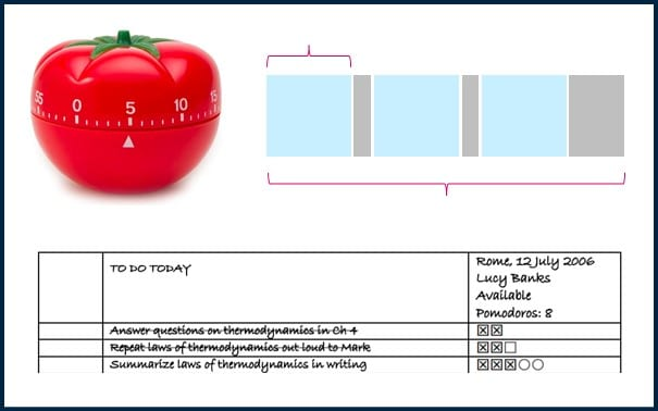 Pomodoro Study Method: How To Really Use This Powerful Technique