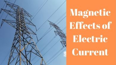 Photo of Magnetic Effects of Electric Current