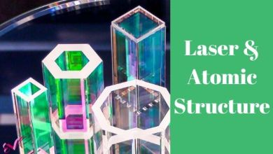 Photo of Laser & Atomic Structure