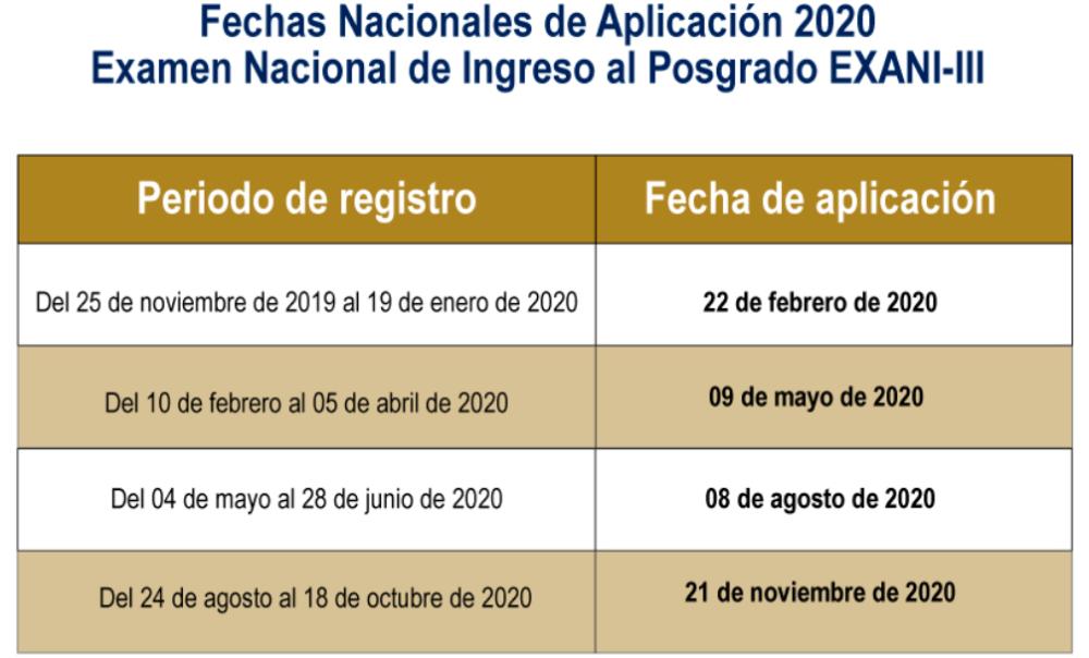 Fechas de aplicación exani III 2020
