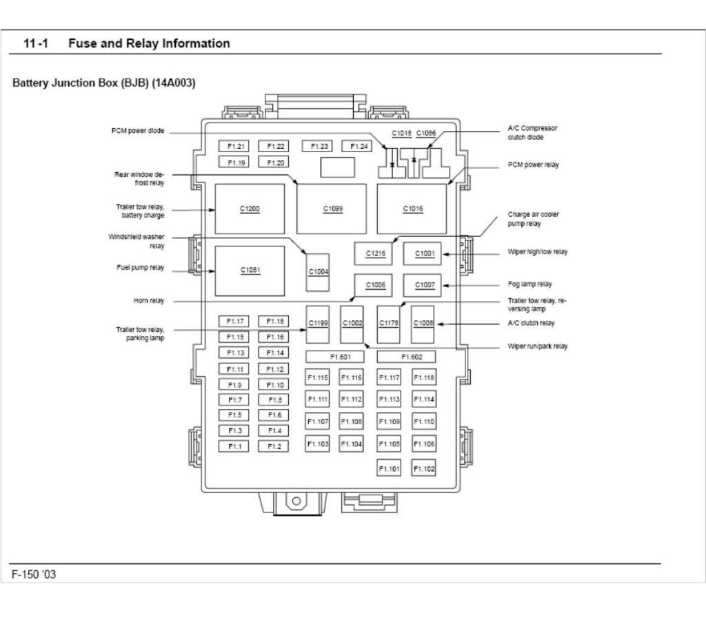 Ford F150 Fuse Diagram