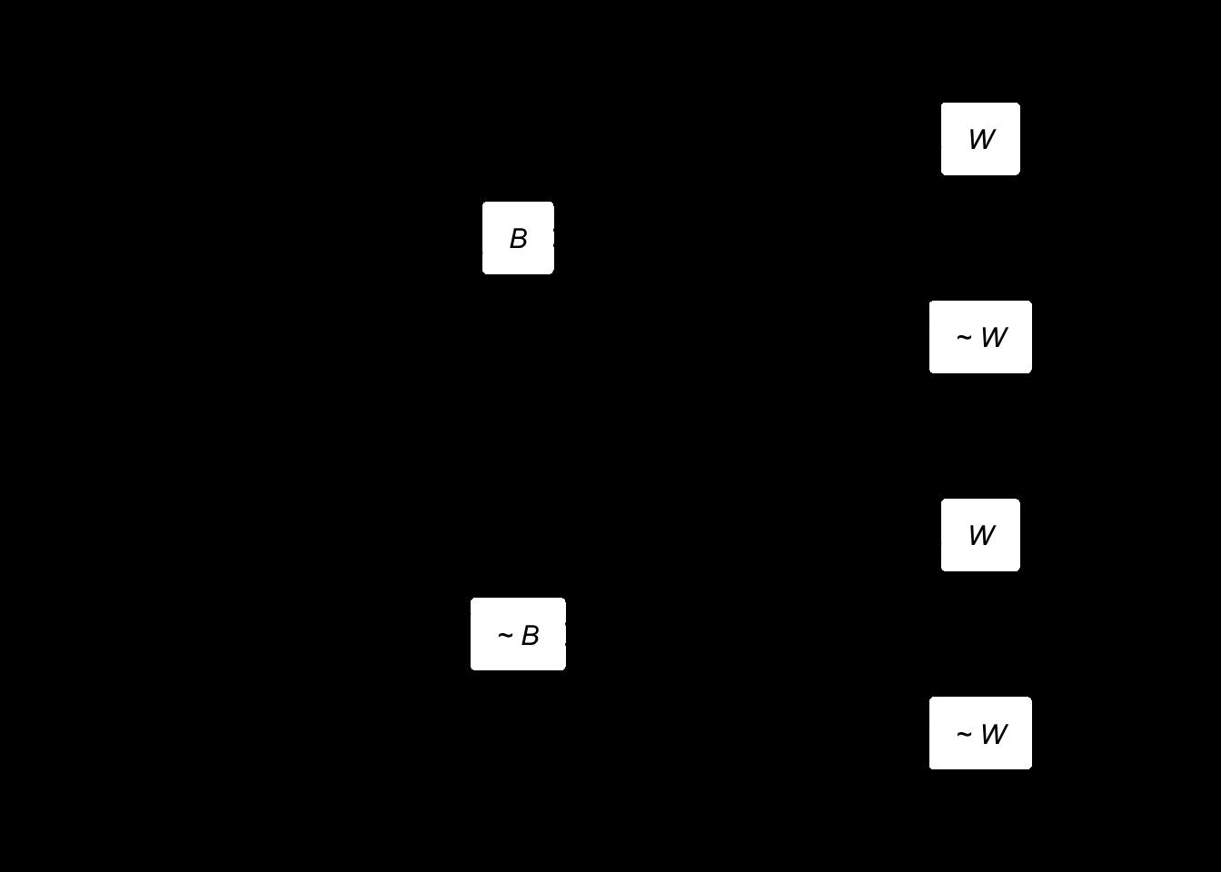 Tree Diagram Definition
