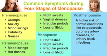 the-4-stages-of-menopause-copy