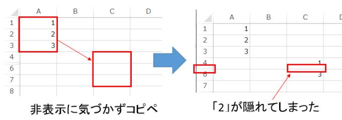 エクセルで非表示の行が含まれている部分にコピーをした図