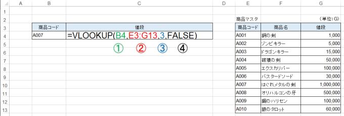 エクセルVLOOKUP関数の説明のための初期値