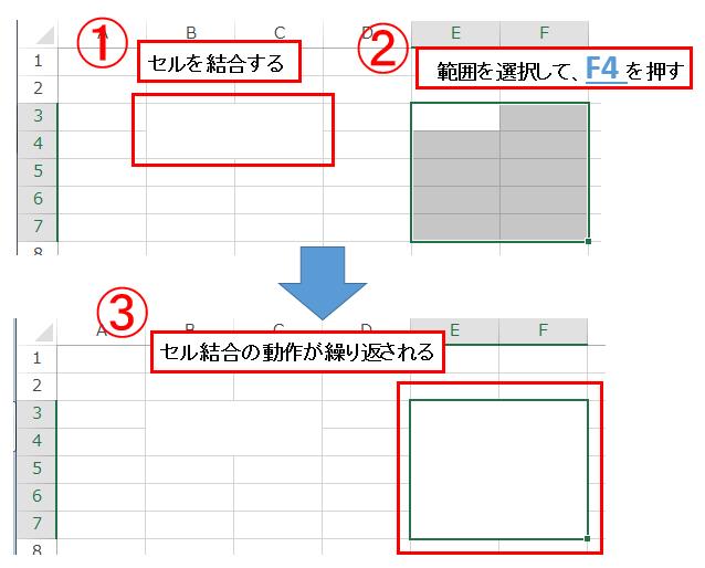 エクセルのショートカットのF4を使ってセル結合を繰り返している図