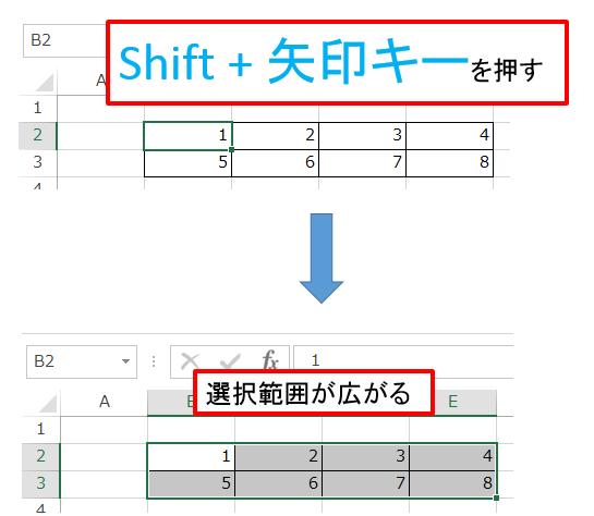 Shiftを押しながら選択範囲を広げている図