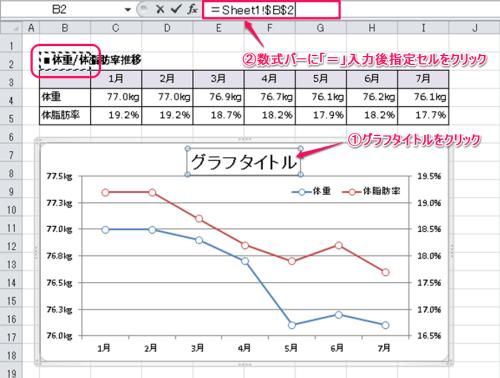 グラフタイトルのセル値参照①